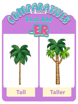 Adjectifs comparatifs pour mot grand