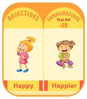 Adjectifs comparatifs pour mot heureux