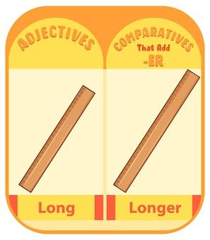 Adjectifs comparatifs pour mot long