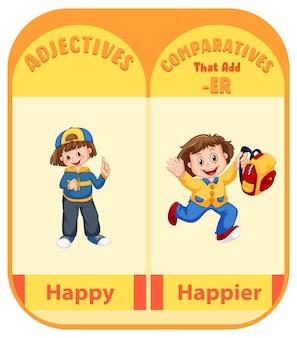 Adjectifs comparatifs pour mot rapide