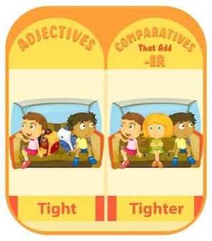 Adjectifs comparatifs pour mot serré