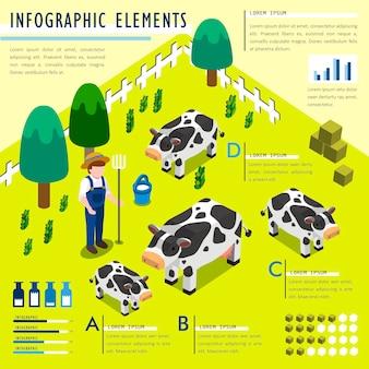 Adorable écologie 3d design plat isométrique avec des animaux de la ferme