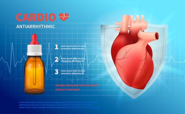 Affiche anti-arythmique cardio