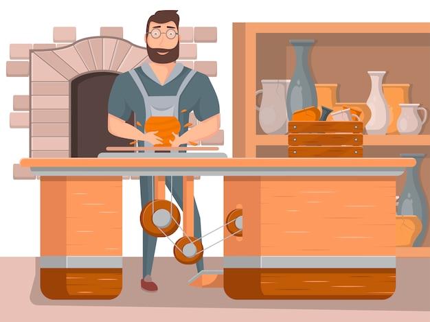 Affiche d'atelier de poterie avec potier de travail