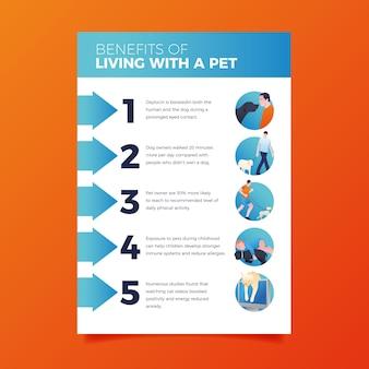 Affiche avec les avantages de vivre avec un animal de compagnie