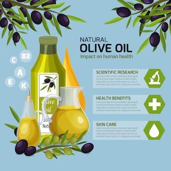 Affiche de bande dessinée d'infographie d'huile d'olive