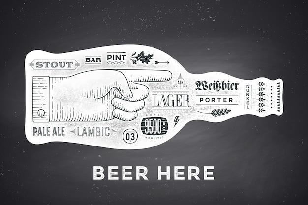 Affiche bouteille de bière avec lettrage dessiné à la main