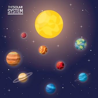 Affiche colorée du système solaire