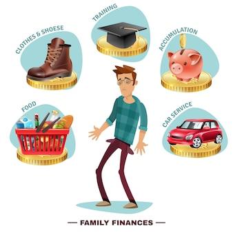 Affiche de composition plate pour la planification budgétaire familiale