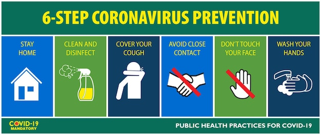 L'affiche de distanciation sociale ou les pratiques de santé publique pour covid19 ou les protocoles de santé et sécurité