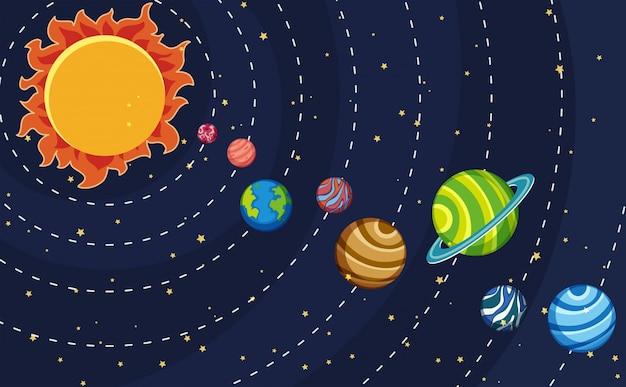 Affiche du système solaire avec des planètes et du soleil