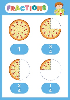 Affiche fractions pizza eduation