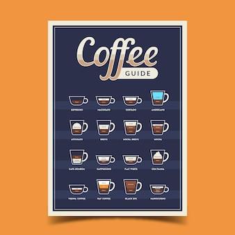 Affiche de guide de café avec un café différent