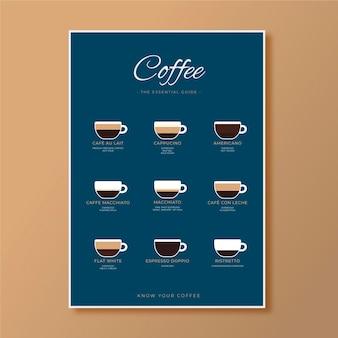 Affiche de guide de café
