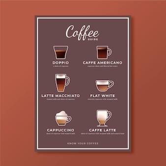 Affiche avec guide pour le café