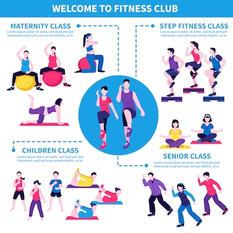 Affiche d'infographie sur les classes du club de fitness