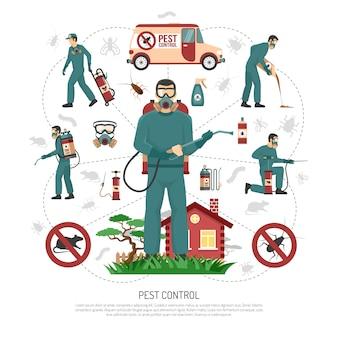 Affiche infographique à plat des services de lutte contre les parasites