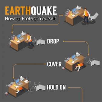 Affiche infographique de tremblement de terre isométrique