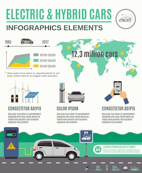 Affiche infographique de voitures électriques et hybrides