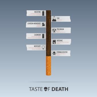 Affiche de la journée mondiale sans tabac pour le concept d'empoisonnement des cigarettes.