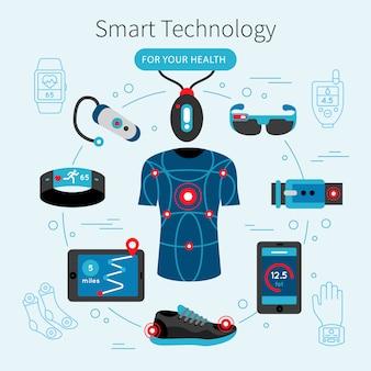 Affiche de ligne de technologie intelligente