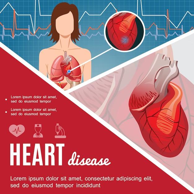 Affiche médicale colorée avec l'anatomie du cœur et le corps de la femme en style cartoon