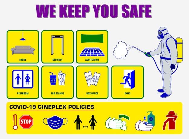 L'affiche des nouvelles règles du cinéma de distanciation sociale ou les pratiques de santé publique pour covid19 ou la santé