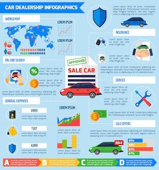 Affiche plate d'infographie de concession automobile