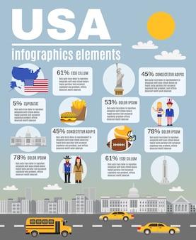 Affiche de présentation infographique culture américaine