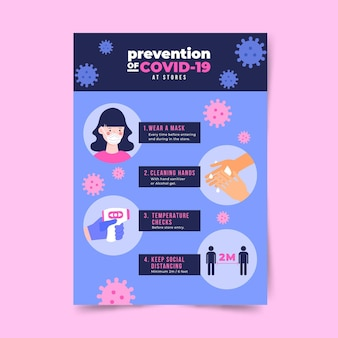 Affiche de prévention du coronavirus pour le concept de magasins