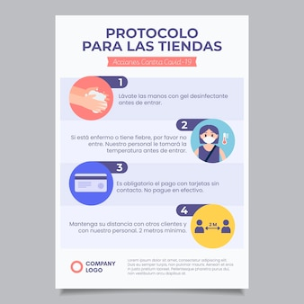 Affiche des protocoles de coronavirus pour les entreprises