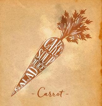 Affiche schéma de coupe de carotte lettrage gâteau soupe jus salade de style rétro dessin sur l'artisanat