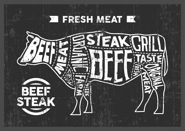 Affiche de signalisation de typographie de steak de boeuf rustique