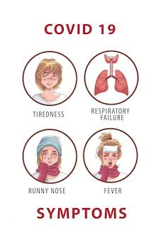 Affiche de symptômes de pandémie covid19