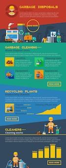 Agencement à plat des ordures d'infographie avec des icônes d'enlèvement des déchets et des appareils de nettoyage et une usine de recyclage