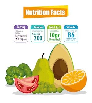 Alimentation saine avec des faits nutritionnels