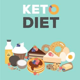 Aliments cétogène
