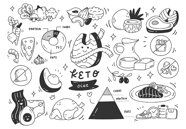 Aliments diététiques cétogènes dans un style doodle