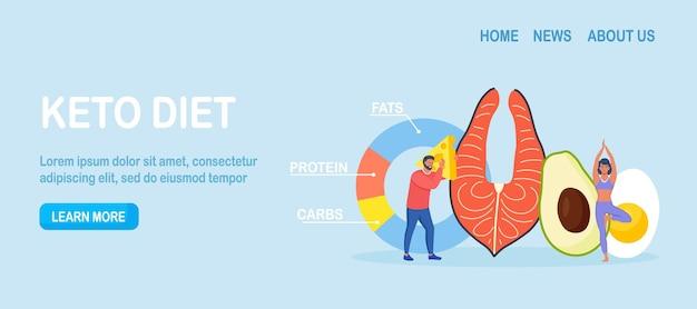 Aliments diététiques cétogènes. personnes avec des aliments équilibrés à faible teneur en glucides, du poisson, de l'avocat et des œufs. de minuscules personnes avec des produits à faible teneur en glucides, des aliments paléo à nutrition crue biologique, des cétones. concept de perte de poids