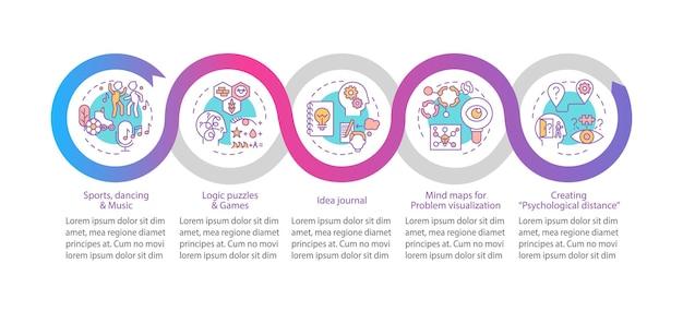 Amélioration du modèle d'infographie de conseils sur les compétences en résolution de problèmes