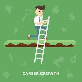 Améliorer la croissance professionnelle à l'échelle de l'entreprise