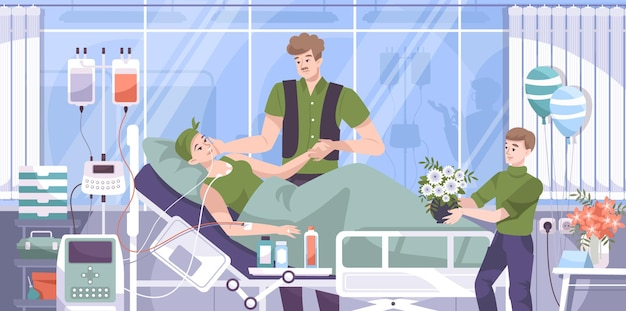 Les amis de la famille des patients atteints de cancer soutiennent la composition horizontale plate avec le fils de son mari qui subit une chimiothérapie