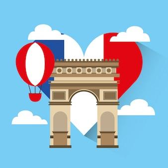 Amour france voyage coeur