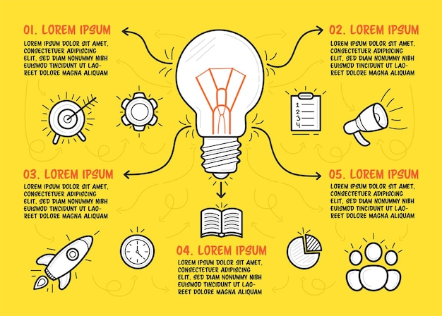 Ampoule dessinée à la main au centre et icônes d'affaires autour. étapes d'infographie avec description sur fond jaune. illustration vectorielle.