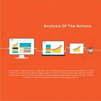 L'analyse des actions de fond