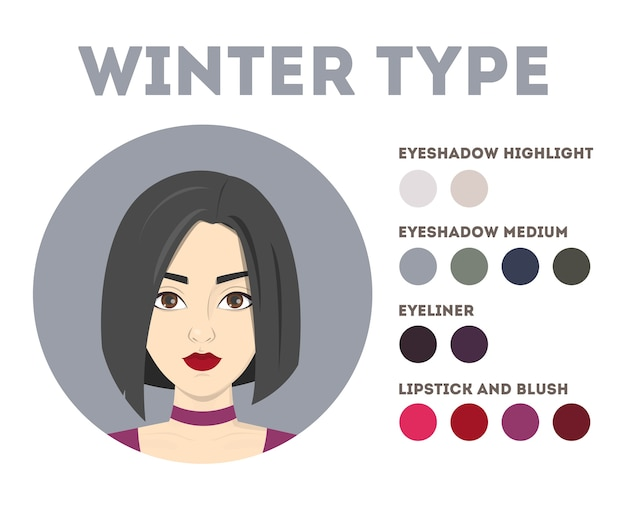 Analyse des couleurs saisonnières. type d'hiver. brochure pour les femmes