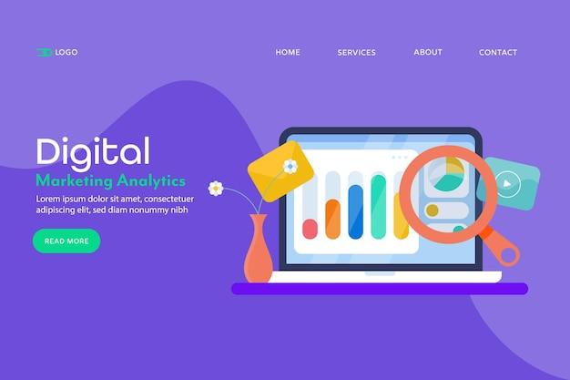 Analyse du marketing numérique
