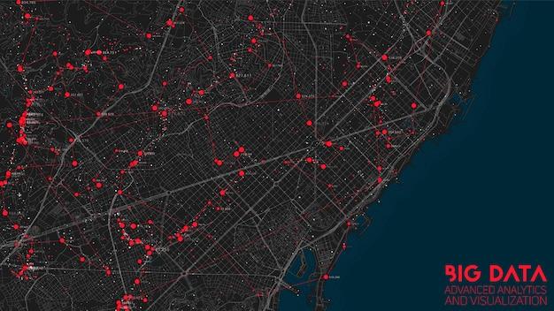 Analyse de la structure financière urbaine abstraite des mégadonnées