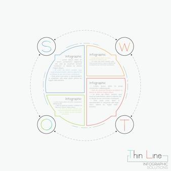 Analyse swot, concept de méthode de planification structurée