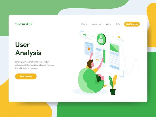 Analyse de l'utilisateur pour la page web